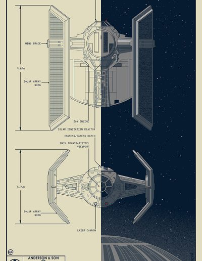Star Wars Blueprint: Vader's TIE Advanced